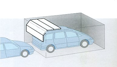 diagram showing how a Sectional garage door operates