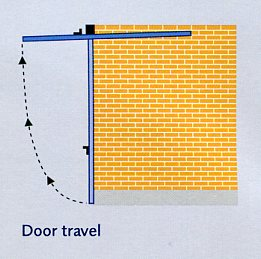 Picture showing travel of an up & over garage door with canopy mechanism