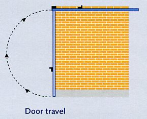 The travel of up & over garage door with retractable mechanism