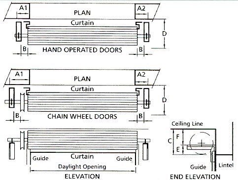 Gliderol Light Industrial roller door diagram