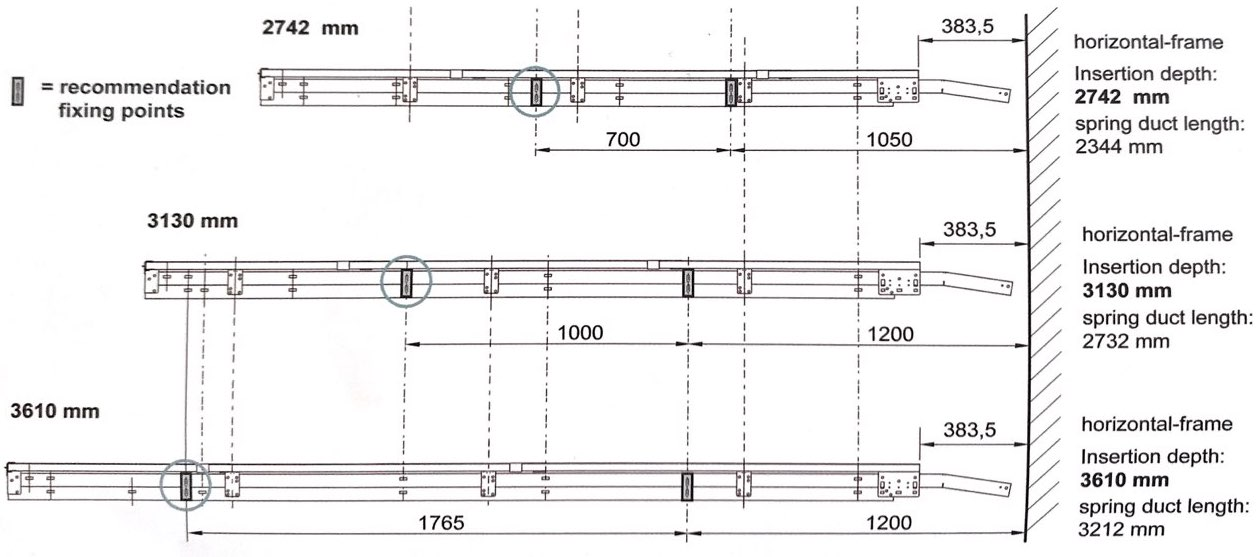 Recommended track fixing points and track lengths.