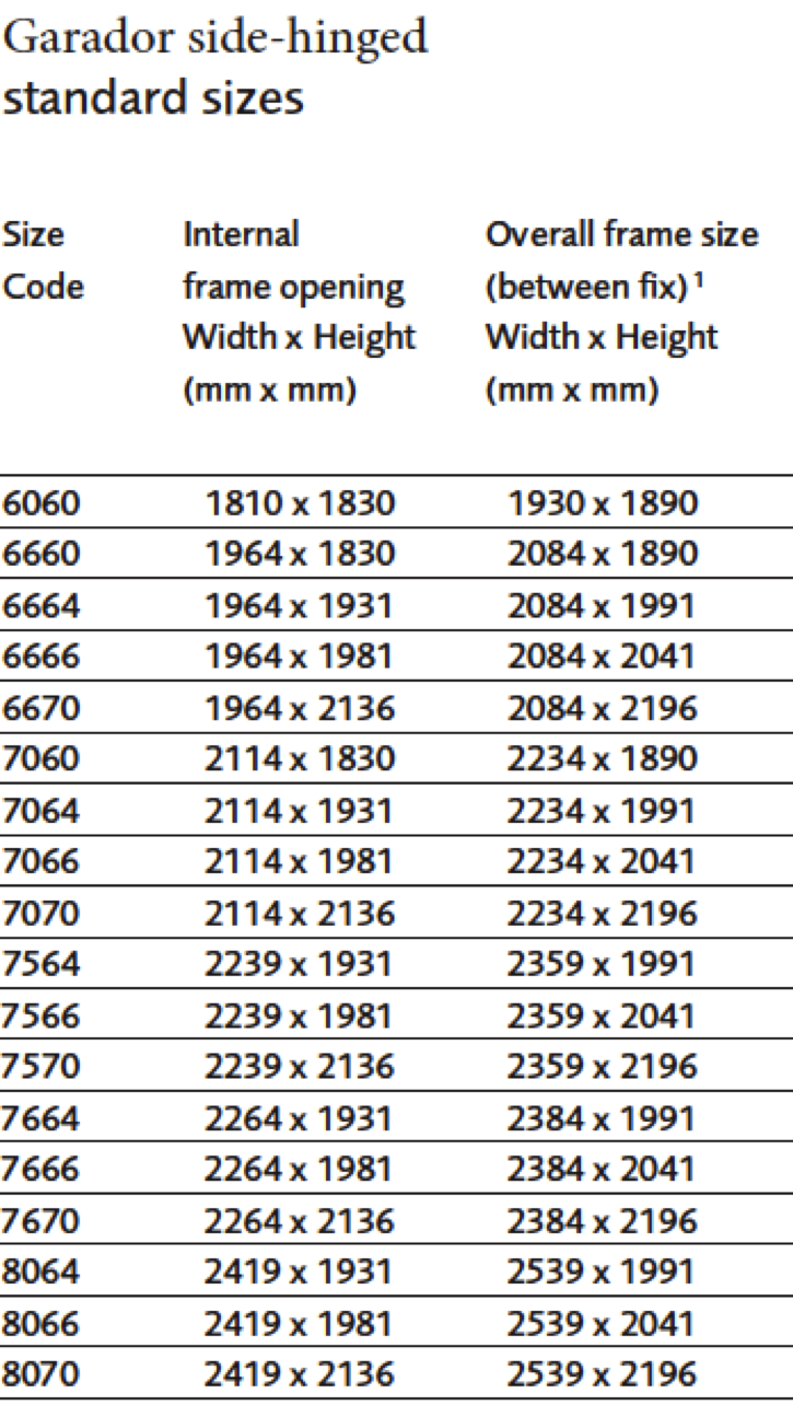 Image of garador size chart for Door sizes uk