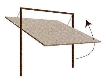 Canopy Mechanism