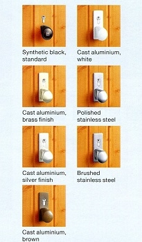 Handle Options